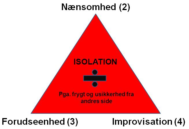 Dynamisk energitype integration